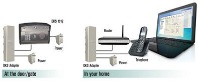 New DOORKING Wireless Adapter can be use with 1812,1812 Plus and 1812 Access Plus